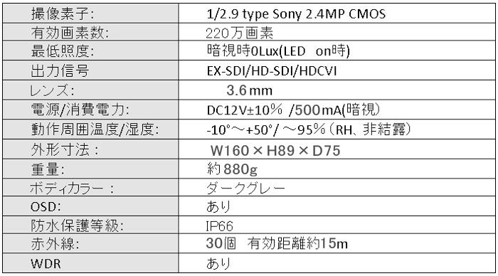 SHDB-HDSDI-CVI220B2-spec01