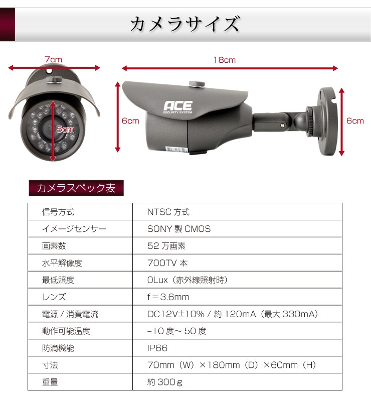 ace_new_dvr_set_camsize