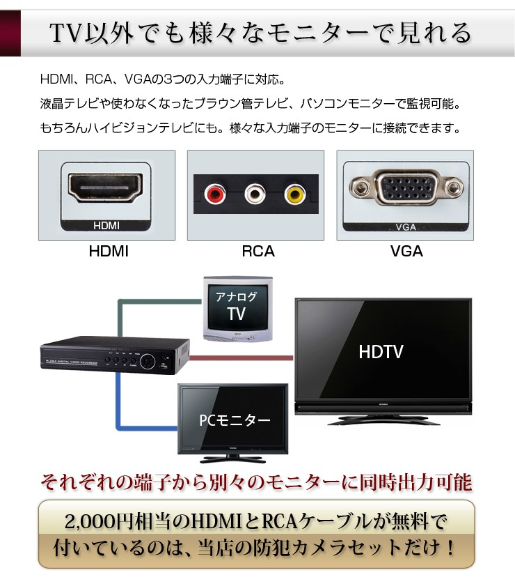 ace_new_dvr_set_dvr_2