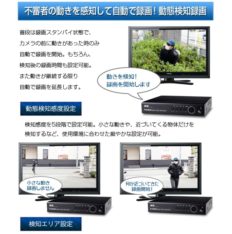 ace_new_dvr_set_dvr_5