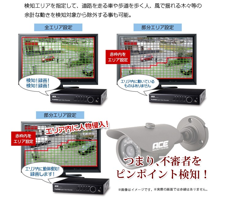 ace_new_dvr_set_dvr_6
