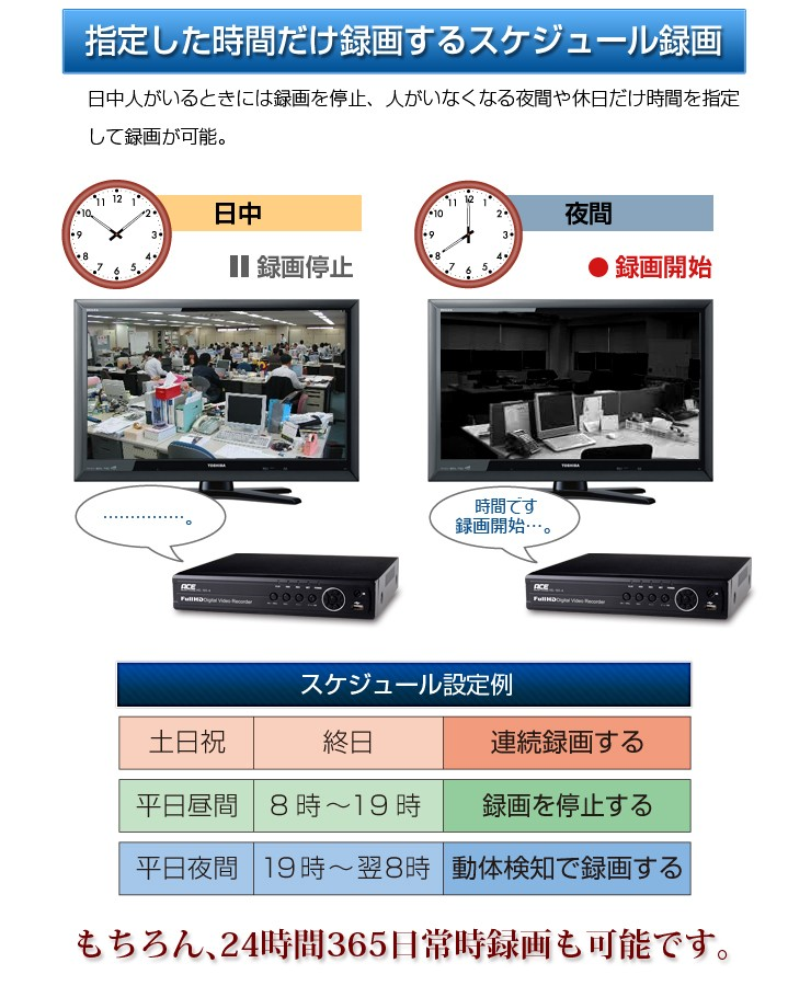 ace_new_dvr_set_dvr_7