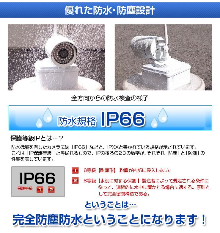 ip_15