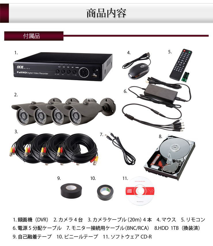 new_dvr_set-_43a